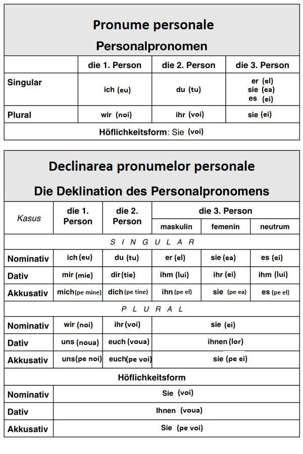 pronumele personale in limba germana